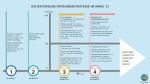 Infografik Corona Öffnungsstrategie März 2021