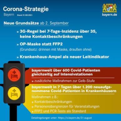 Corona-Regelungen_2.9.21